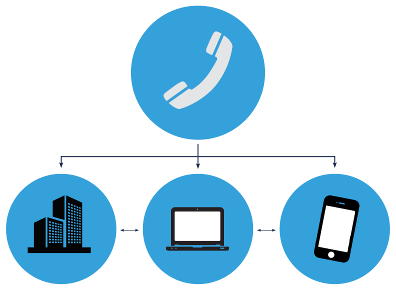integrated phone systems image